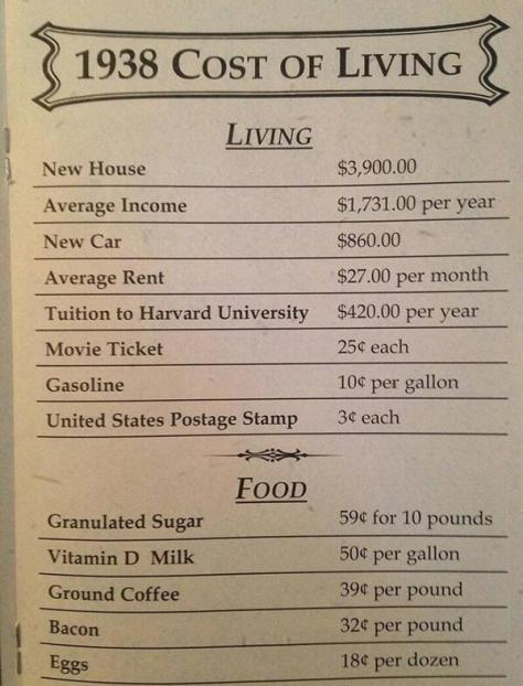 1938 cost of living. Historical Pics.